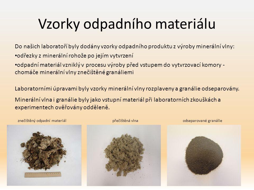 Vzorky odpadního materiálu Do našich laboratoří byly dodány vzorky odpadního produktu z výroby minerální vlny: odřezky z minerální rohože po jejím vyt