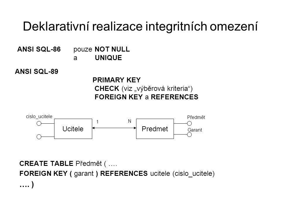 Deklarativní realizace integritních omezení CREATE TABLE Předmět ( …. FOREIGN KEY ( garant ) REFERENCES ucitele (cislo_ucitele) …. ) UcitelePredmet 1