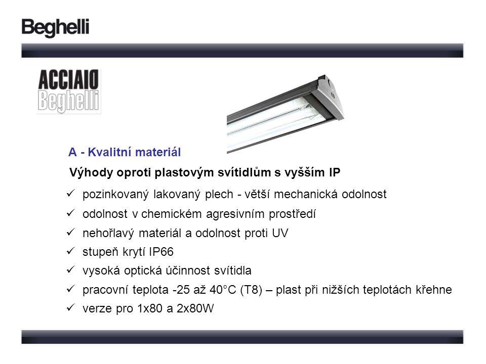 A - Kvalitní materiál Výhody oproti plastovým svítidlům s vyšším IP pozinkovaný lakovaný plech - větší mechanická odolnost odolnost v chemickém agresi