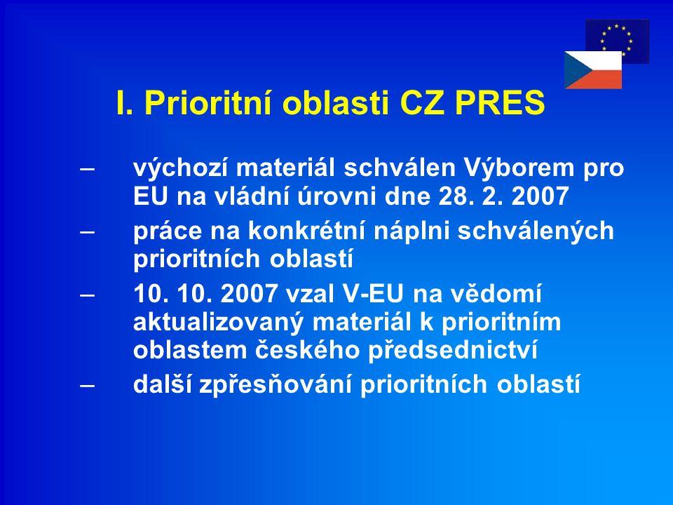 I. Prioritní oblasti CZ PRES –výchozí materiál schválen Výborem pro EU na vládní úrovni dne 28. 2. 2007 –práce na konkrétní náplni schválených priorit