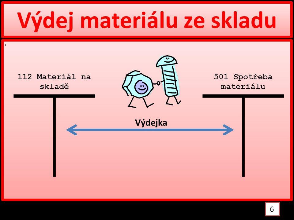 .. Výdej materiálu ze skladu 6 112 Materiál na skladě 501 Spotřeba materiálu Výdejka