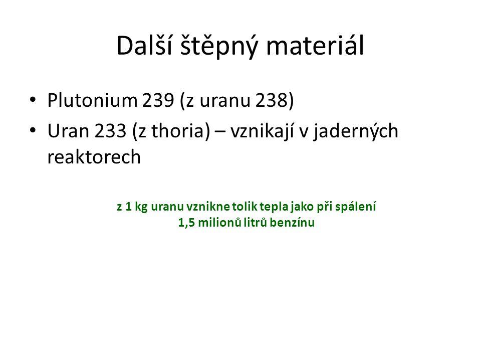 Další štěpný materiál Plutonium 239 (z uranu 238) Uran 233 (z thoria) – vznikají v jaderných reaktorech z 1 kg uranu vznikne tolik tepla jako při spál