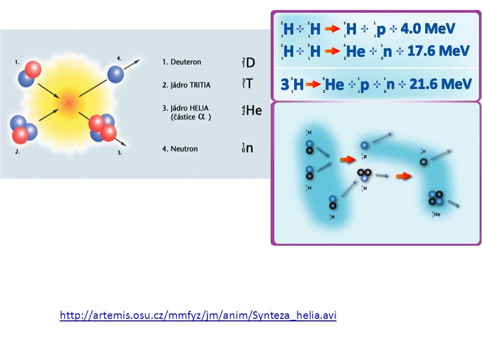 Štěpení jader při řetězové jaderné reakci Řetězovou reakci objevili němečtí vědci 1939 První řetězová reakce, která se sama udržovala v chodu byla uskutečněna 2.