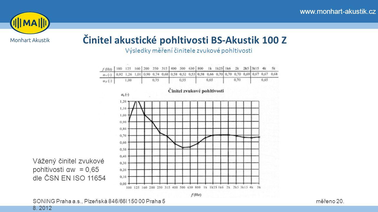 www.monhart-akustik.cz Činitel akustické pohltivosti BS-Akustik 100 Z Výsledky měření činitele zvukové pohltivosti SONING Praha a.s., Plzeňská 846/66l 150 00 Praha 5 měřeno 20.