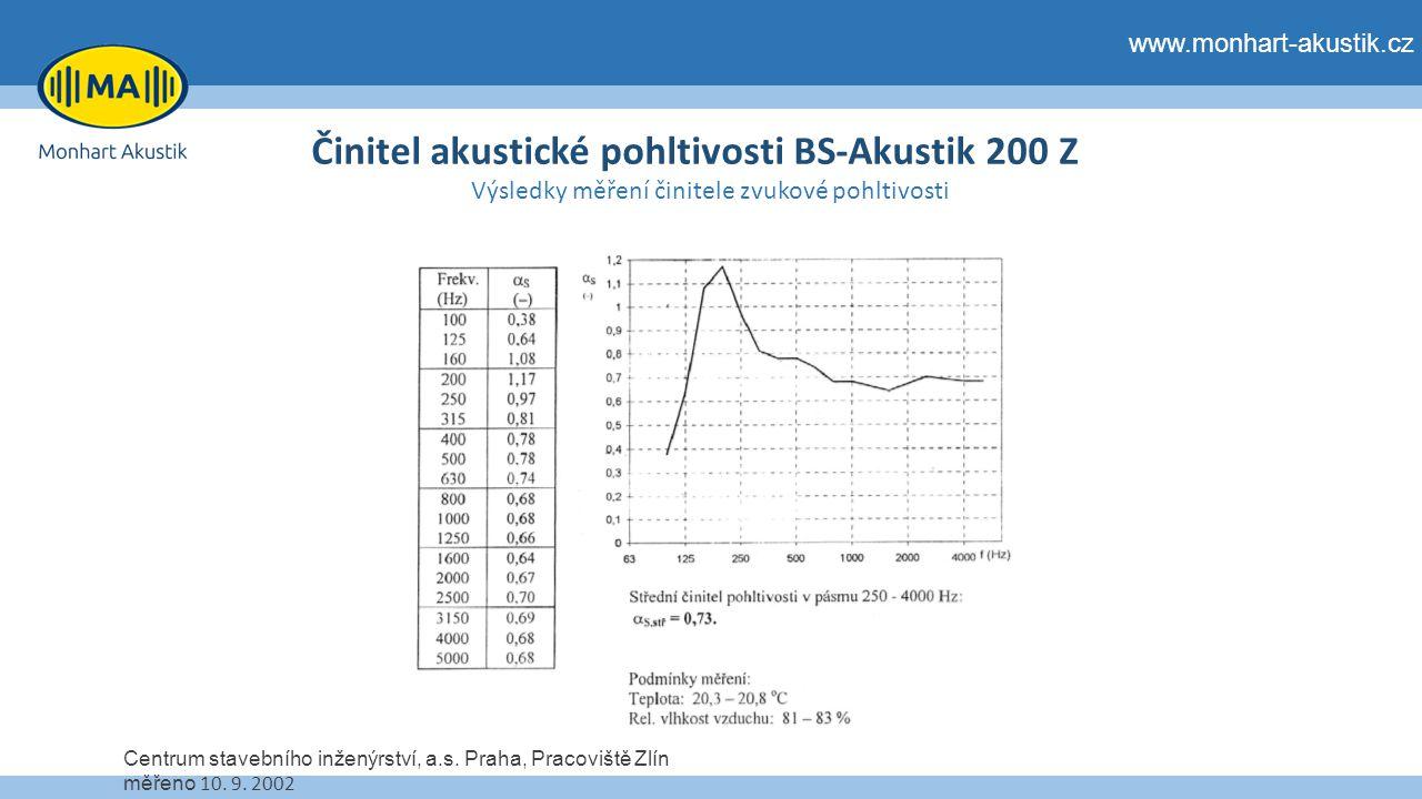 Činitel akustické pohltivosti BS-Akustik 200 Z www.monhart-akustik.cz Výsledky měření činitele zvukové pohltivosti Centrum stavebního inženýrství, a.s.
