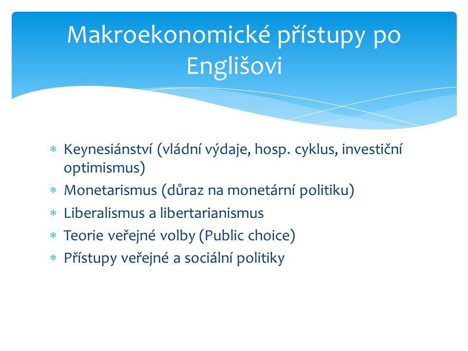  Keynesiánství (vládní výdaje, hosp. cyklus, investiční optimismus)  Monetarismus (důraz na monetární politiku)  Liberalismus a libertarianismus 