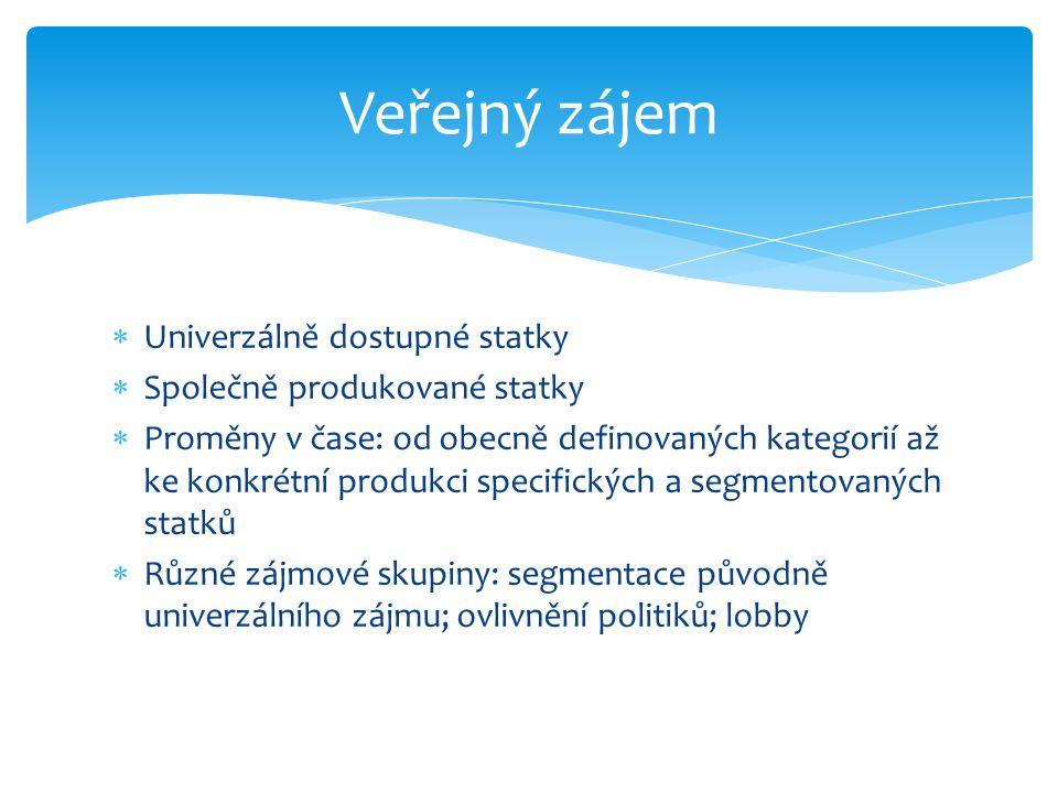 Univerzálně dostupné statky  Společně produkované statky  Proměny v čase: od obecně definovaných kategorií až ke konkrétní produkci specifických a
