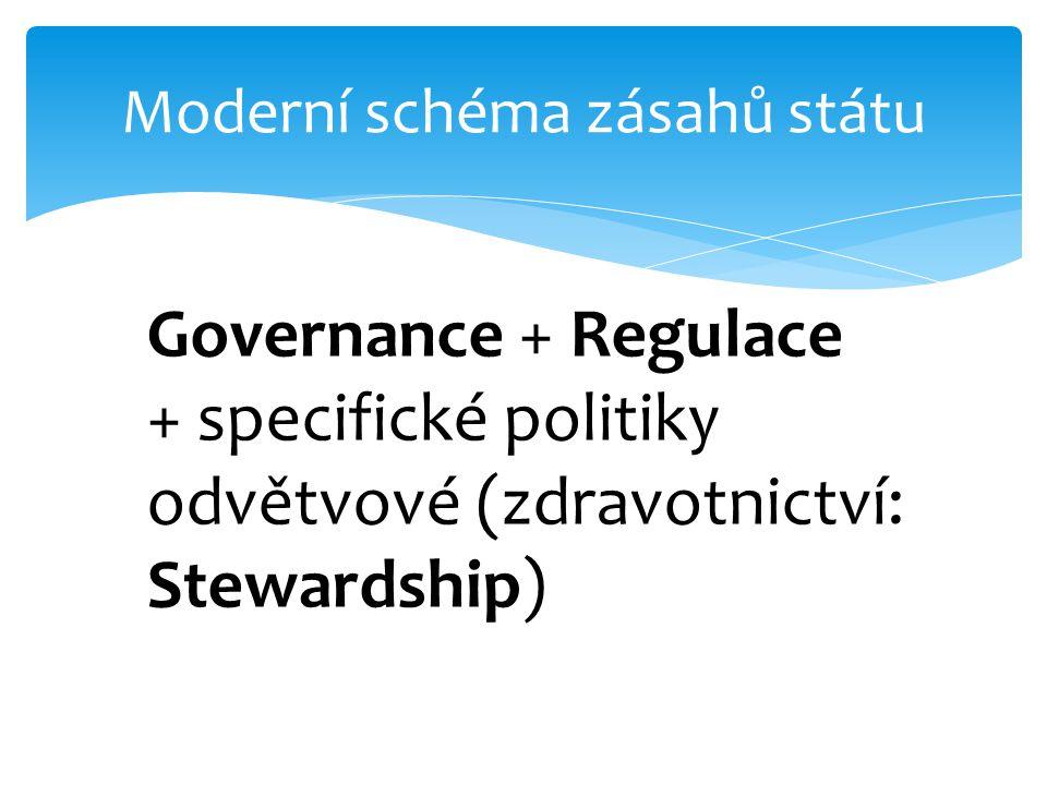 Governance + Regulace + specifické politiky odvětvové (zdravotnictví: Stewardship) Moderní schéma zásahů státu