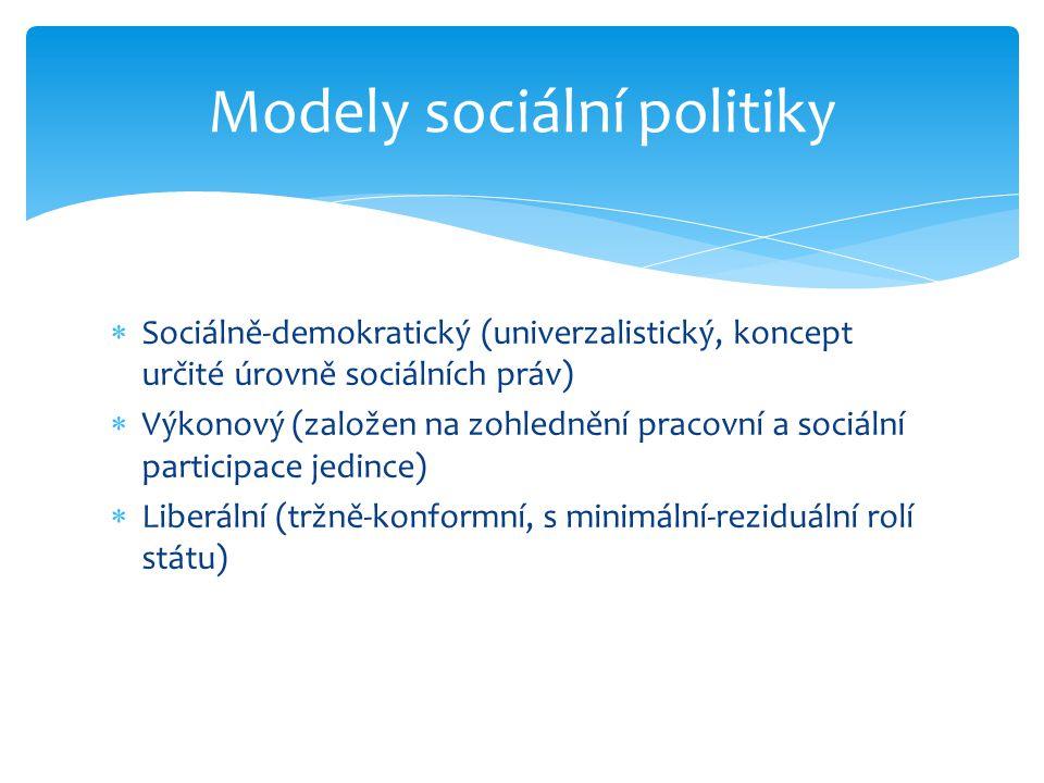  Sociálně-demokratický (univerzalistický, koncept určité úrovně sociálních práv)  Výkonový (založen na zohlednění pracovní a sociální participace je