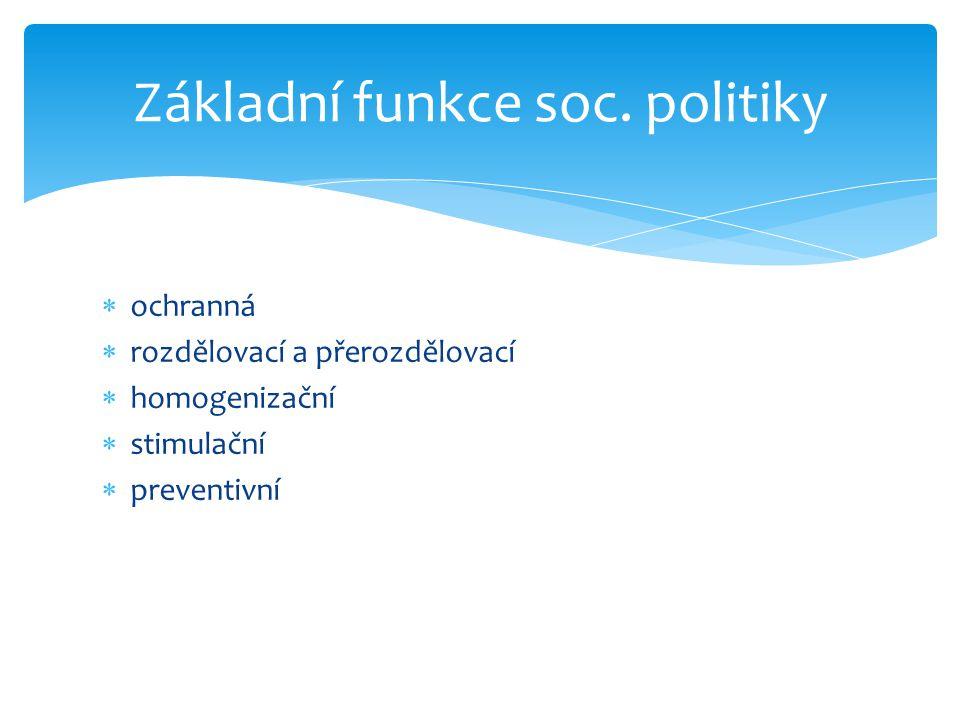 Základní funkce soc. politiky  ochranná  rozdělovací a přerozdělovací  homogenizační  stimulační  preventivní