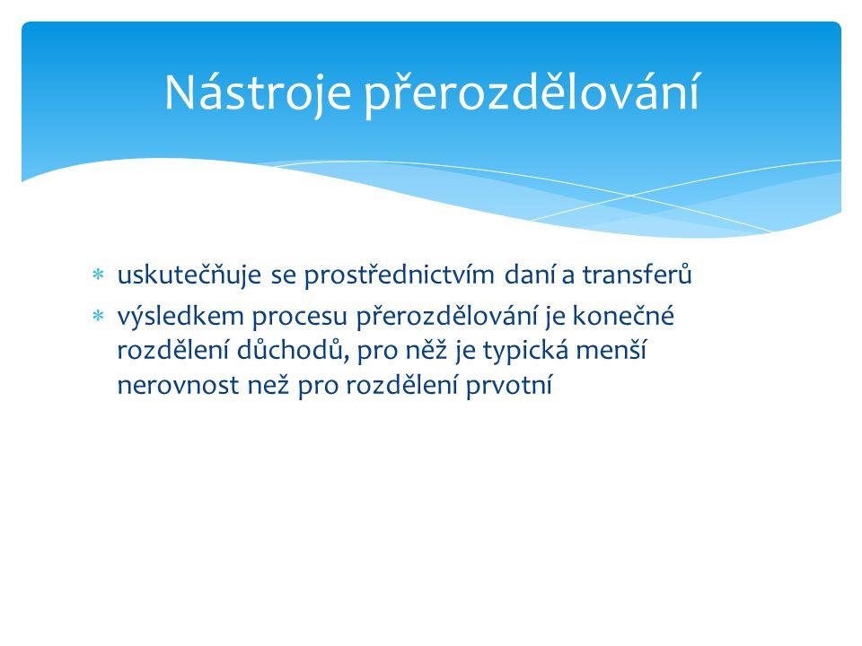 Nástroje přerozdělování  uskutečňuje se prostřednictvím daní a transferů  výsledkem procesu přerozdělování je konečné rozdělení důchodů, pro něž je