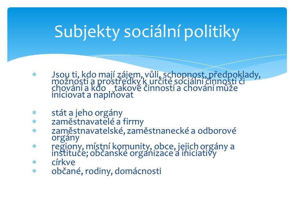 Subjekty sociální politiky  Jsou ti, kdo mají zájem, vůli, schopnost, předpoklady, možnosti a prostředky k určité sociální činnosti či chování a kdo