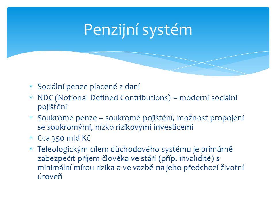  Sociální penze placené z daní  NDC (Notional Defined Contributions) – moderní sociální pojištění  Soukromé penze – soukromé pojištění, možnost pro