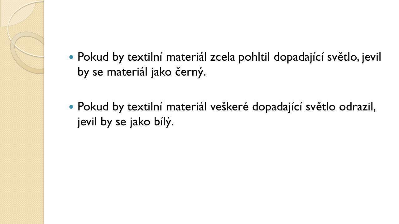 Pokud by textilní materiál zcela pohltil dopadající světlo, jevil by se materiál jako černý.