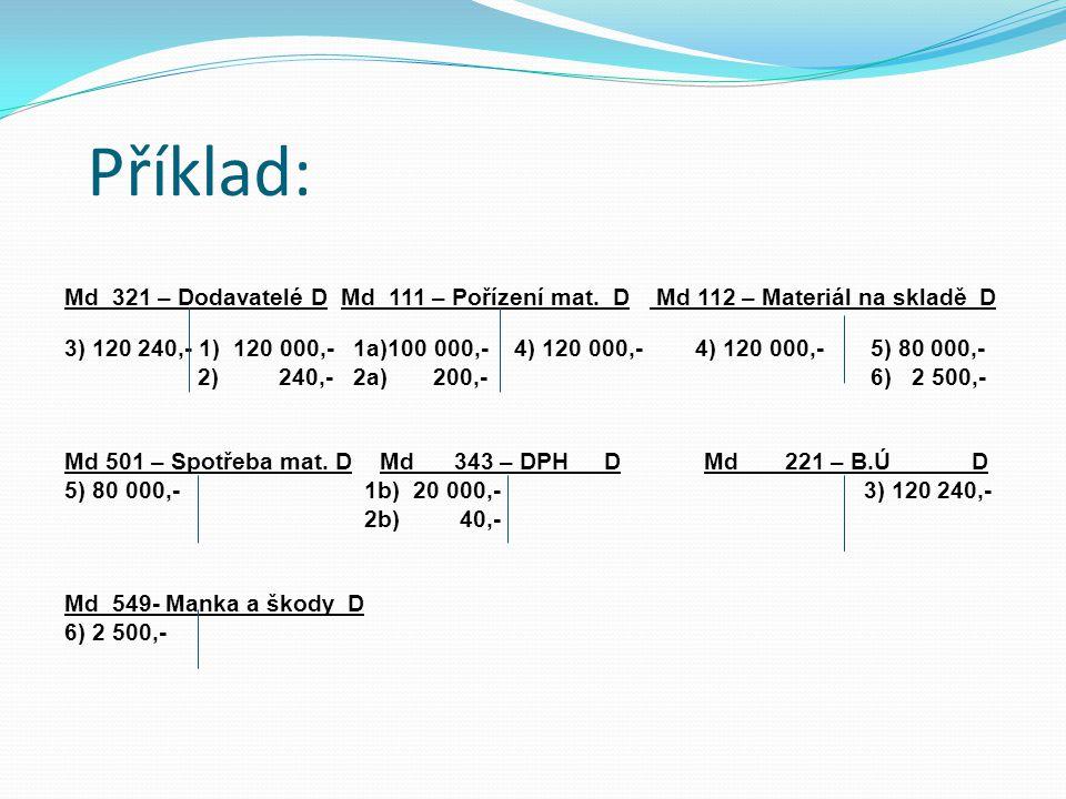 Příklad: Md 321 – Dodavatelé D Md 111 – Pořízení mat.
