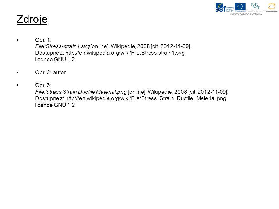 Zdroje Obr.1: File:Stress-strain1.svg [online]. Wikipedie, 2008 [cit.