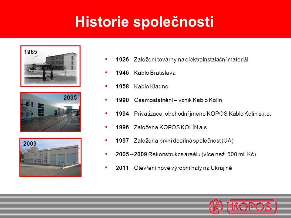 Historie společnosti 1926 Založení továrny na elektroinstalační materiál 1946Kablo Bratislava 1958Kablo Kladno 1990Osamostatnění – vznik Kablo Kolín 1