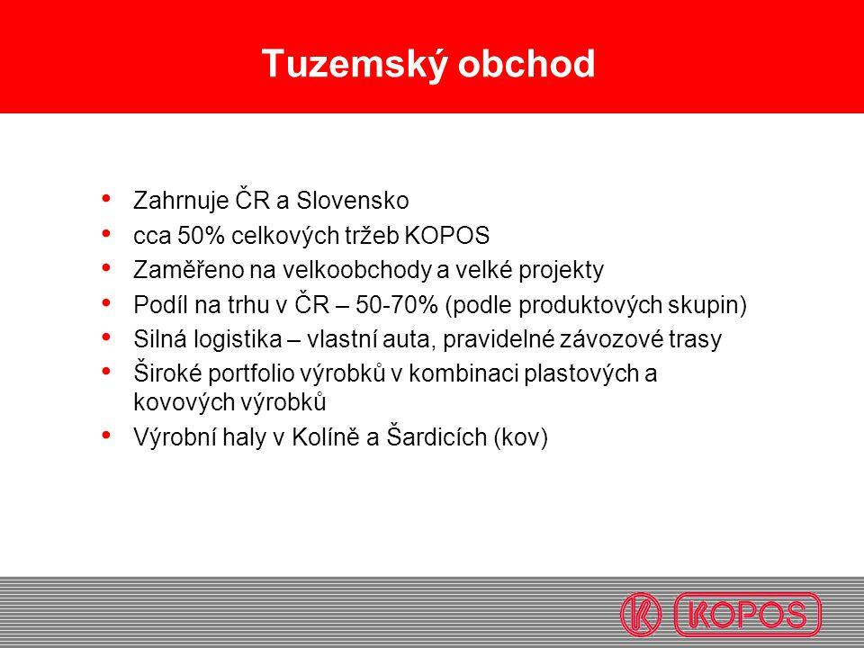 Tuzemský obchod Zahrnuje ČR a Slovensko cca 50% celkových tržeb KOPOS Zaměřeno na velkoobchody a velké projekty Podíl na trhu v ČR – 50-70% (podle produktových skupin) Silná logistika – vlastní auta, pravidelné závozové trasy Široké portfolio výrobků v kombinaci plastových a kovových výrobků Výrobní haly v Kolíně a Šardicích (kov)