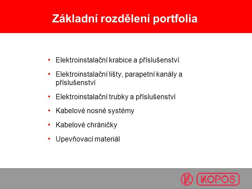 Produktové skupiny Základní rozdělení technických katalogů KOPOS podle produktových skupin