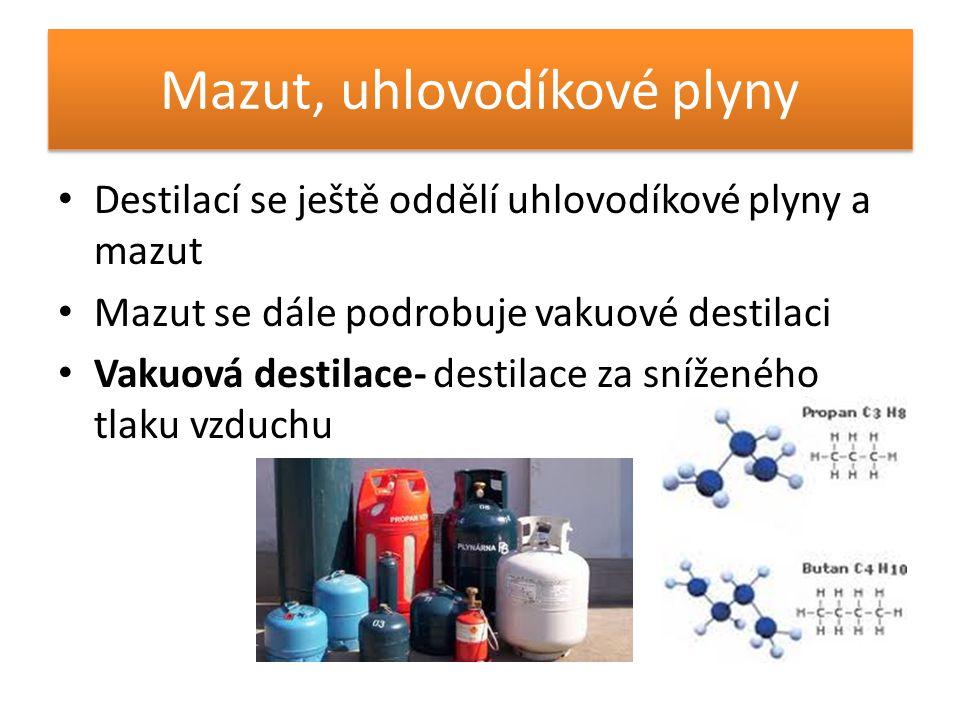 Mazut, uhlovodíkové plyny Destilací se ještě oddělí uhlovodíkové plyny a mazut Mazut se dále podrobuje vakuové destilaci Vakuová destilace- destilace