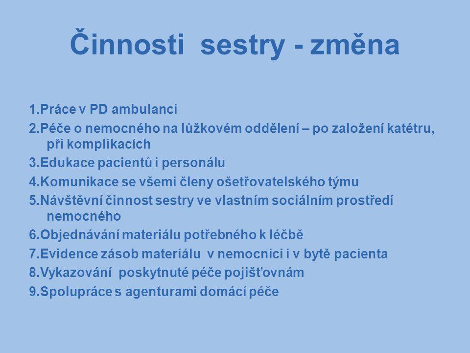 Činnosti sestry - změna 1.Práce v PD ambulanci 2.Péče o nemocného na lůžkovém oddělení – po založení katétru, při komplikacích 3.Edukace pacientů i pe