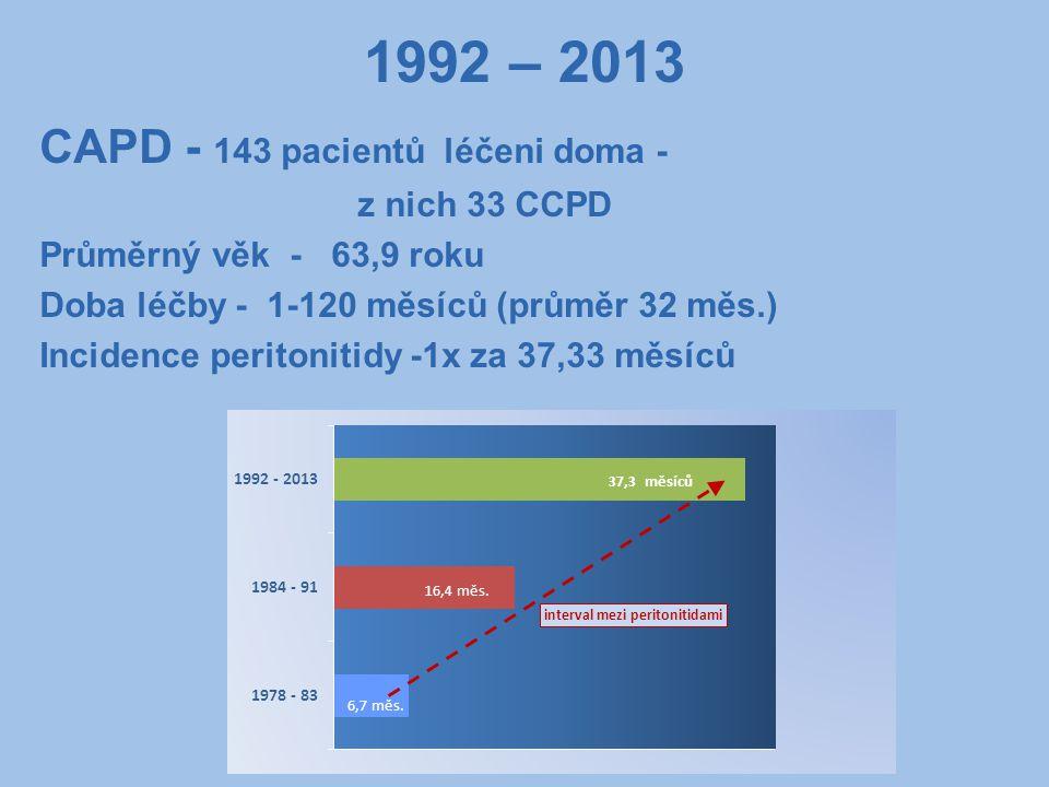 1992 – 2013 CAPD - 143 pacientů léčeni doma - z nich 33 CCPD Průměrný věk - 63,9 roku Doba léčby - 1-120 měsíců (průměr 32 měs.) Incidence peritonitid