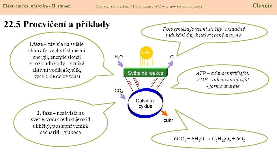 22.5 Procvičení a příklady Elektronická učebnice - II. stupeň Základní škola Děčín VI, Na Stráni 879/2 – příspěvková organizace Chemie Fotosyntéza je
