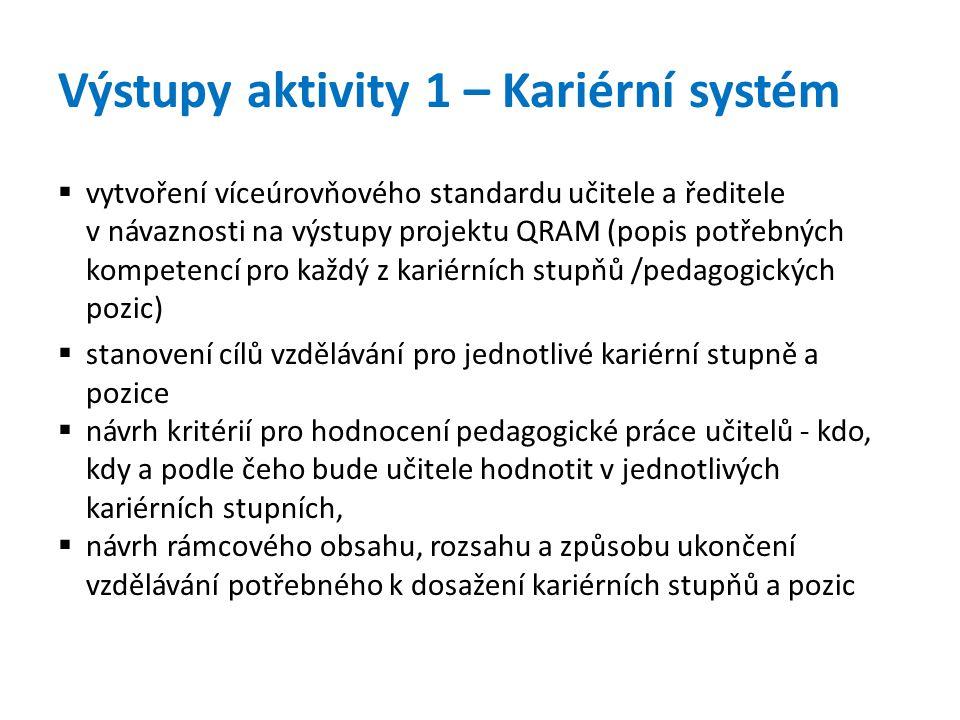 Výstupy aktivity 1 – Kariérní systém  vytvoření víceúrovňového standardu učitele a ředitele v návaznosti na výstupy projektu QRAM (popis potřebných k