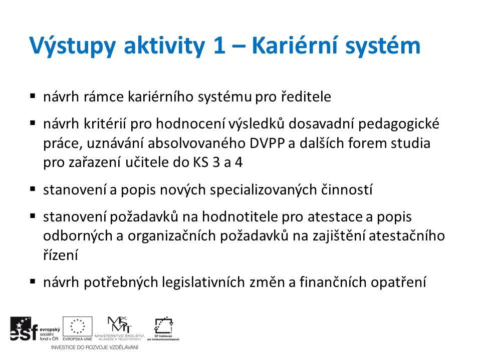 Výstupy aktivity 1 – Kariérní systém  návrh rámce kariérního systému pro ředitele  návrh kritérií pro hodnocení výsledků dosavadní pedagogické práce