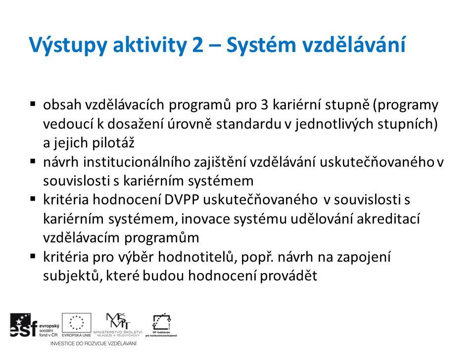 Výstupy aktivity 2 – Systém vzdělávání  obsah vzdělávacích programů pro 3 kariérní stupně (programy vedoucí k dosažení úrovně standardu v jednotlivýc