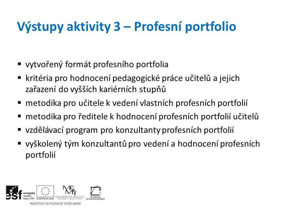 Výstupy aktivity 3 – Profesní portfolio  vytvořený formát profesního portfolia  kritéria pro hodnocení pedagogické práce učitelů a jejich zařazení d