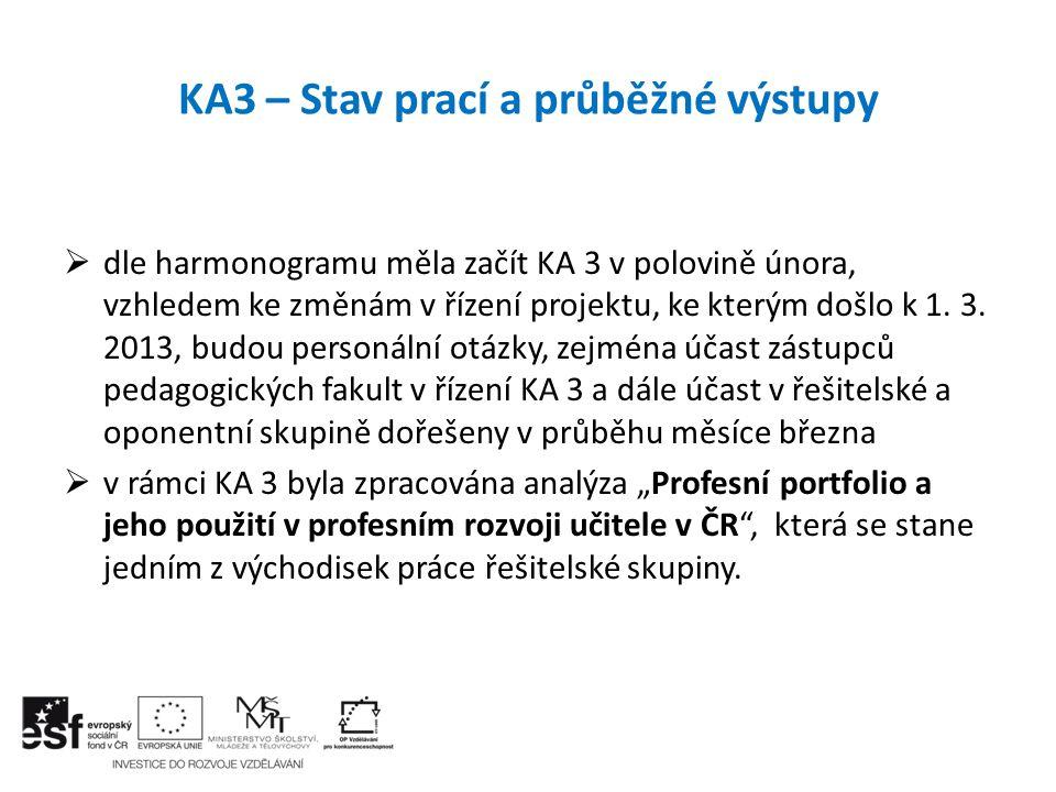 KA3 – Stav prací a průběžné výstupy  dle harmonogramu měla začít KA 3 v polovině února, vzhledem ke změnám v řízení projektu, ke kterým došlo k 1. 3.