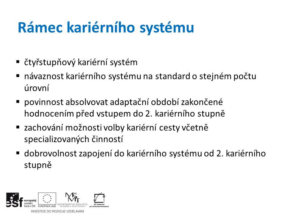 Rámec kariérního systému  čtyřstupňový kariérní systém  návaznost kariérního systému na standard o stejném počtu úrovní  povinnost absolvovat adapt