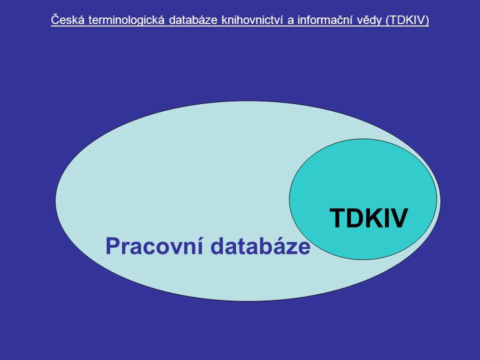 Pracovní databáze TDKIV