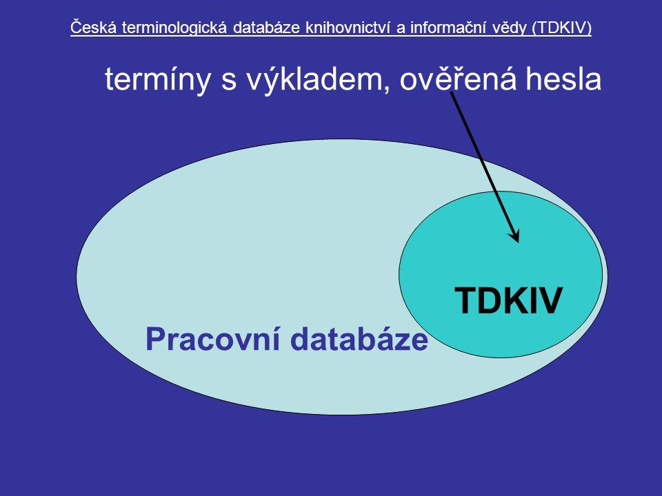 Česká terminologická databáze knihovnictví a informační vědy (TDKIV) Pracovní databáze TDKIV termíny s výkladem, ověřená hesla