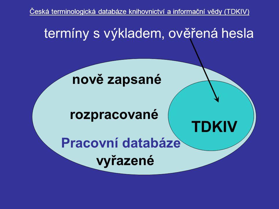 Česká terminologická databáze knihovnictví a informační vědy (TDKIV) Pracovní databáze TDKIV termíny s výkladem, ověřená hesla vyřazené nově zapsané rozpracované