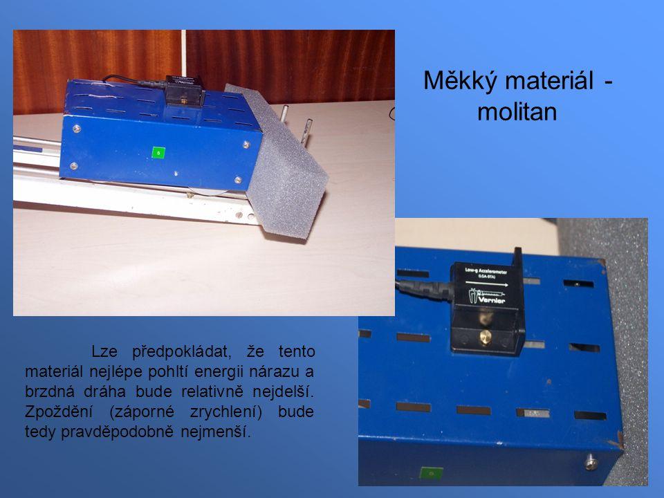 Měkký materiál - molitan Lze předpokládat, že tento materiál nejlépe pohltí energii nárazu a brzdná dráha bude relativně nejdelší. Zpoždění (záporné z