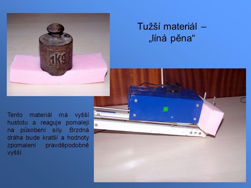"""Tužší materiál – """"líná pěna Tento materiál má vyšší hustotu a reaguje pomaleji na působení síly."""