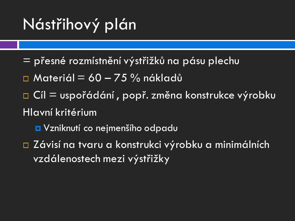 Nástřihový plán = přesné rozmístnění výstřižků na pásu plechu  Materiál = 60 – 75 % nákladů  Cíl = uspořádání, popř. změna konstrukce výrobku Hlavní