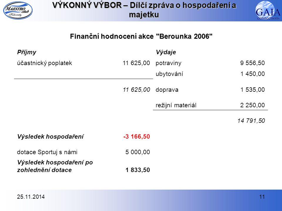 25.11.201411 VÝKONNÝ VÝBOR – Dílčí zpráva o hospodaření a majetku Finanční hodnocení akce
