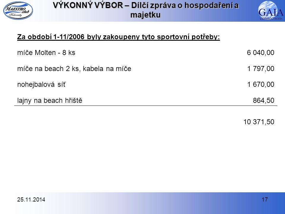 25.11.201417 VÝKONNÝ VÝBOR – Dílčí zpráva o hospodaření a majetku Za období 1-11/2006 byly zakoupeny tyto sportovní potřeby: míče Molten - 8 ks6 040,00 míče na beach 2 ks, kabela na míče1 797,00 nohejbalová síť1 670,00 lajny na beach hřiště864,50 10 371,50