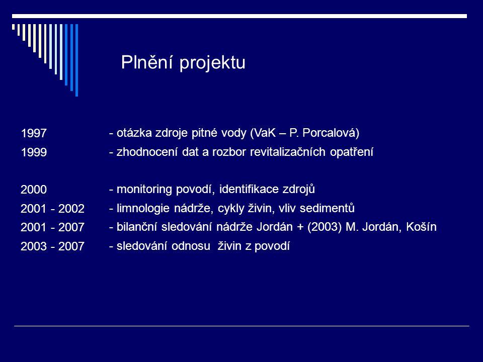 Pitná voda 2003 Plnění projektu 1997 1999 2000 2001 - 2002 2001 - 2007 2003 - 2007 - otázka zdroje pitné vody (VaK – P.