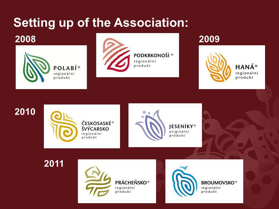 Setting up of the Association: 20082009 2010 2011