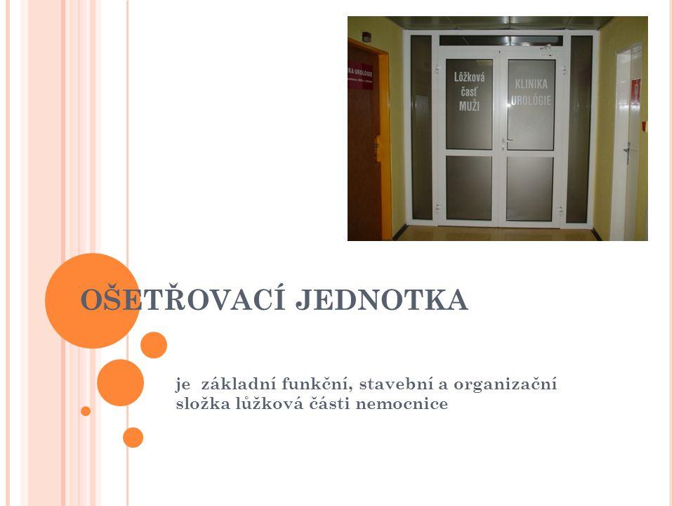 SOUČÁSTI OŠEŘOVACÍ JEDNOTKY pokoje pro nemocné, /nadstandard/ ostatní zařízení – komplementy vyšetřovna, pracovna sester, kuchyňka, jídelna, denní místnost, hygienické zařízení /koupelna, WC/, čistící místnost, místnost pro čisté a špinavé prádlo, skladovací prostory OŠP - Točíková