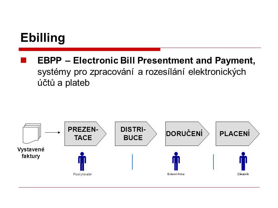 Ebilling EBPP – Electronic Bill Presentment and Payment, systémy pro zpracování a rozesílání elektronických účtů a plateb PREZEN- TACE DISTRI- BUCE DORUČENÍPLACENÍ Vystavené faktury Poskytovatel