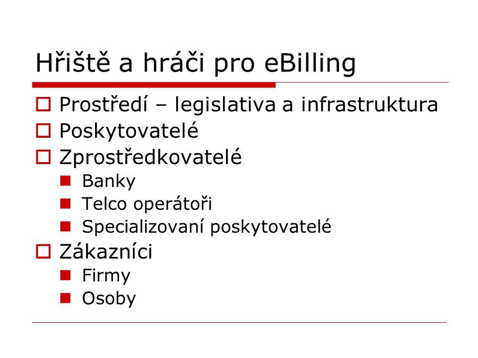 Hřiště a hráči pro eBilling  Prostředí – legislativa a infrastruktura  Poskytovatelé  Zprostředkovatelé Banky Telco operátoři Specializovaní poskytovatelé  Zákazníci Firmy Osoby