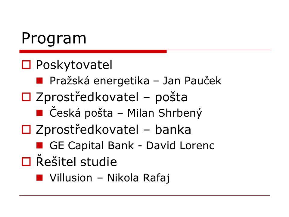 Program  Poskytovatel Pražská energetika – Jan Pauček  Zprostředkovatel – pošta Česká pošta – Milan Shrbený  Zprostředkovatel – banka GE Capital Ba