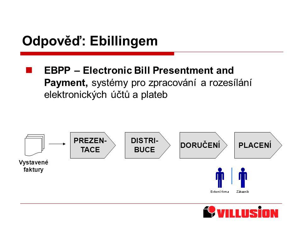 Odpověď: Ebillingem EBPP – Electronic Bill Presentment and Payment, systémy pro zpracování a rozesílání elektronických účtů a plateb PREZEN- TACE DISTRI- BUCE DORUČENÍPLACENÍ Vystavené faktury