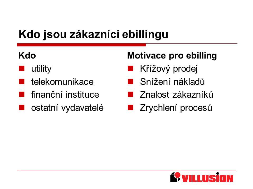 Kdo jsou zákazníci ebillingu Kdo utility telekomunikace finanční instituce ostatní vydavatelé Motivace pro ebilling Křížový prodej Snížení nákladů Znalost zákazníků Zrychlení procesů