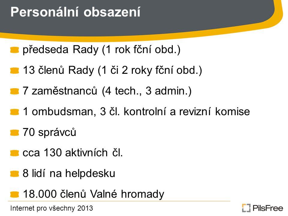 Personální obsazení předseda Rady (1 rok fční obd.) 13 členů Rady (1 či 2 roky fční obd.) 7 zaměstnanců (4 tech., 3 admin.) 1 ombudsman, 3 čl.